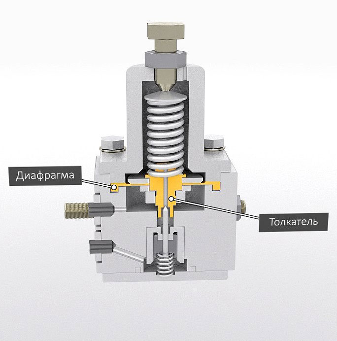 brake 16 Электронный учебный комплекс «Устройство и эксплуатация тормозного оборудования электровозов нового поколения 2ЭС10, 2ЭС7»
