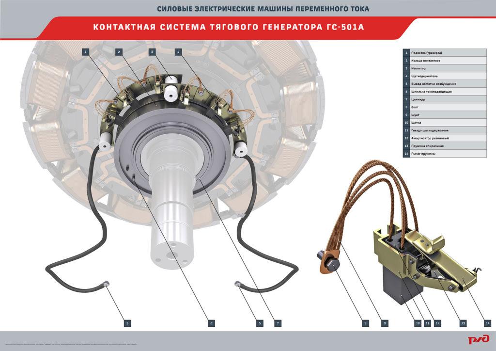 electro 09 1024x724 Электронный учебный комплекс «Силовые электрические машины переменного тока»