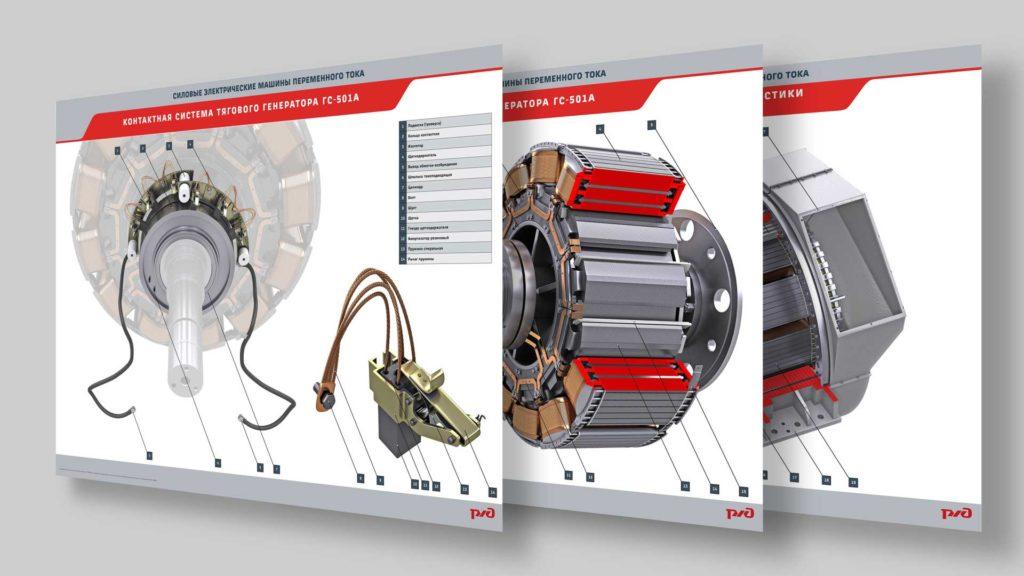 power posters 1024x576 Электронный учебный комплекс «Силовые электрические машины переменного тока»