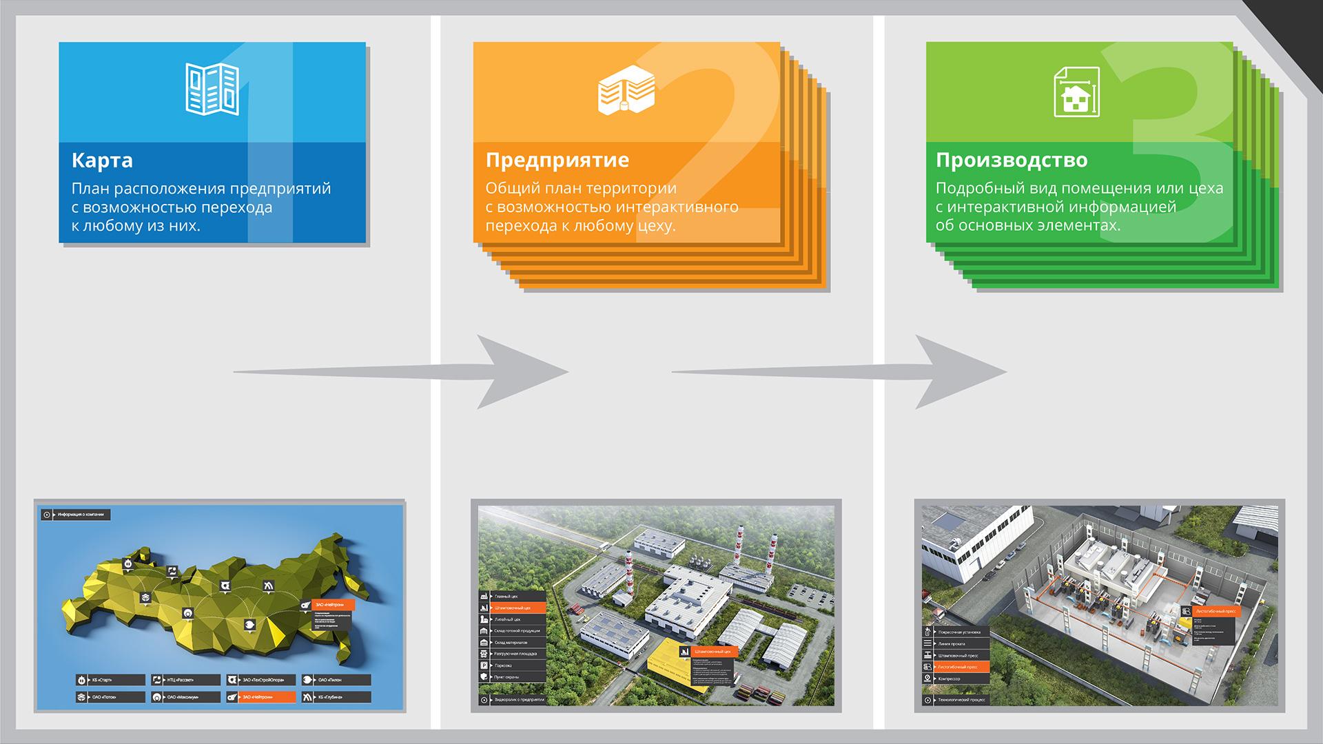 company presentation img03 5 Интерактивные презентации