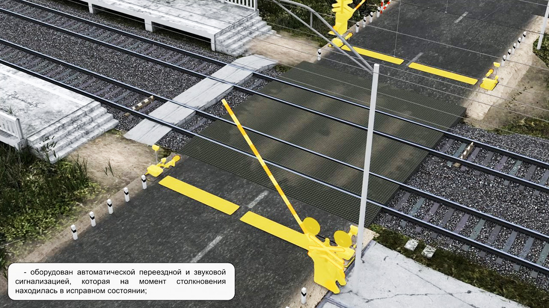 cross 11 Мультимедийное учебное пособие «Безопасность движения поездов на железнодорожных переездах»