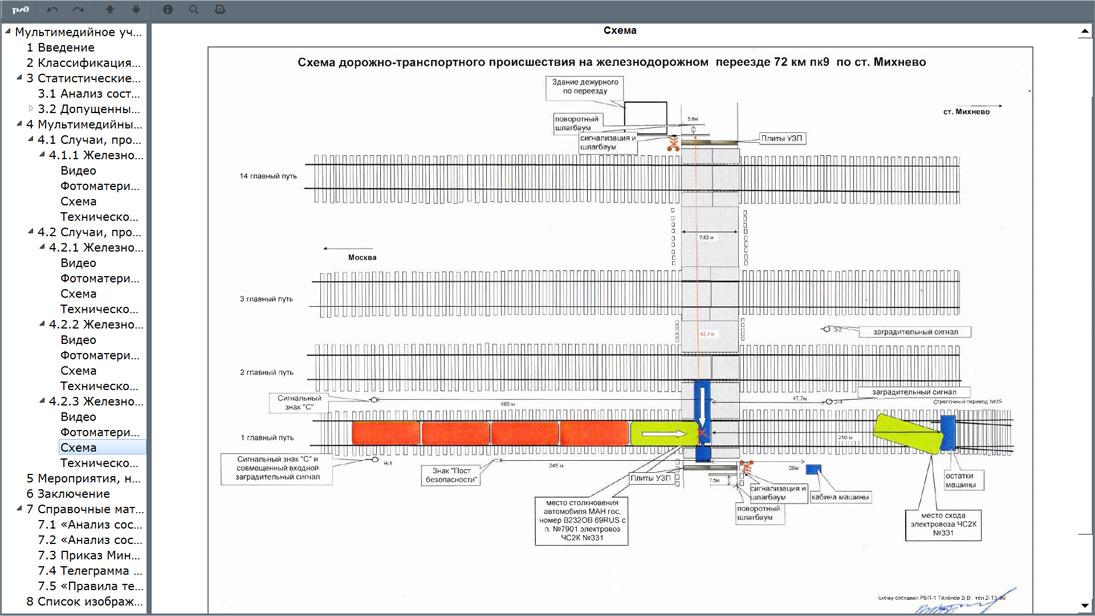 cross 12 Мультимедийное учебное пособие «Безопасность движения поездов на железнодорожных переездах»