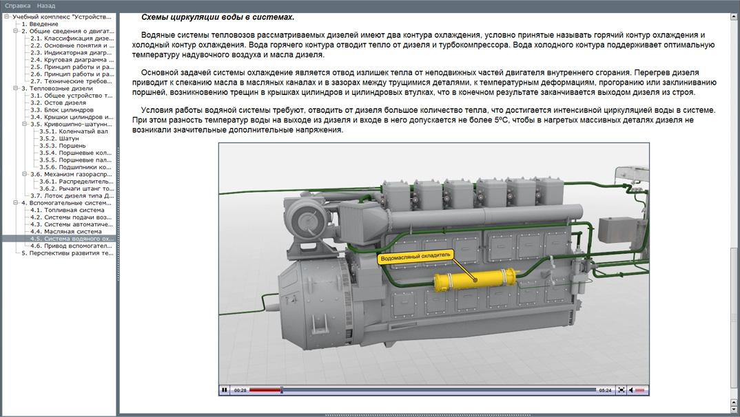 diesel 04 Мультимедийный учебный комплекс «Устройство и принцип работы тепловозных дизелей»