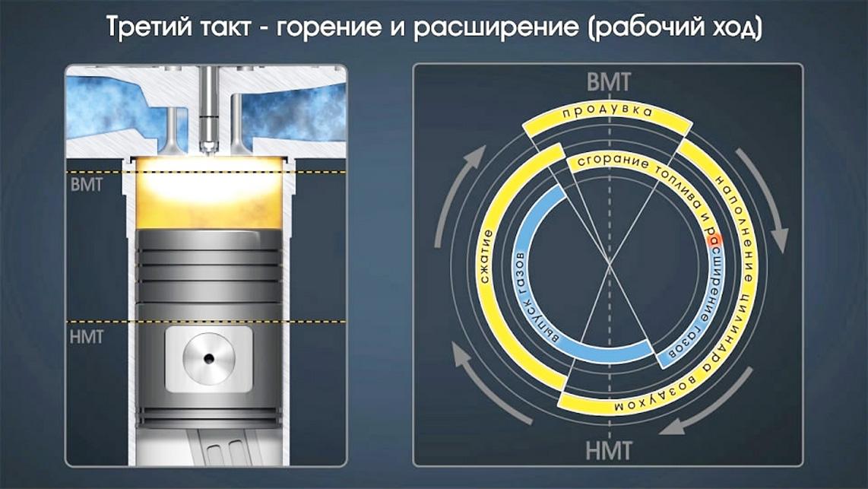 diesel 05 Мультимедийный учебный комплекс «Устройство и принцип работы тепловозных дизелей»