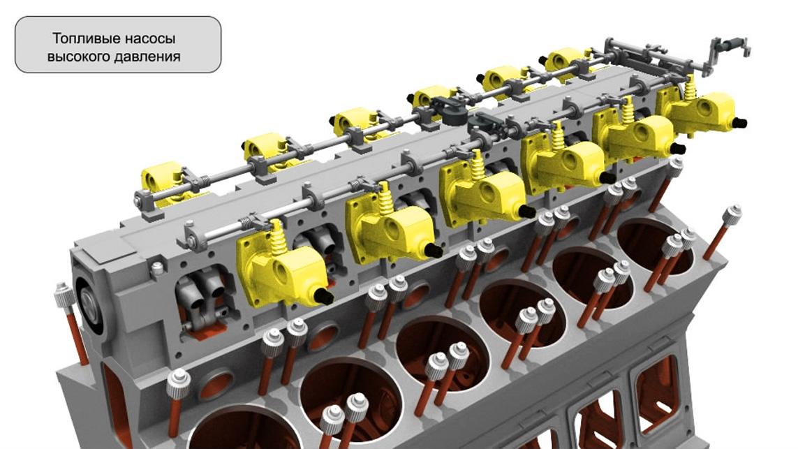 diesel 06 Мультимедийный учебный комплекс «Устройство и принцип работы тепловозных дизелей»