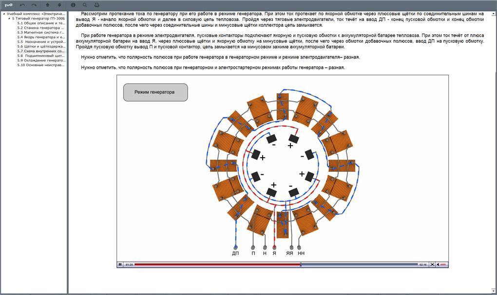 electro 02 Мультимедийный учебный комплекс «Электрические машины тепловоза ТЭМ18ДМ»