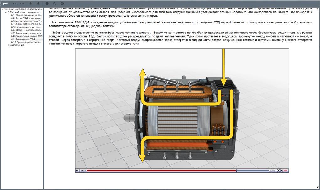 electro 04 Мультимедийный учебный комплекс «Электрические машины тепловоза ТЭМ18ДМ»