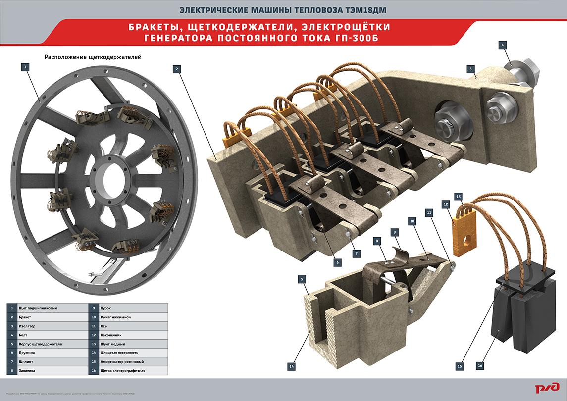 electro 10 1 Мультимедийный учебный комплекс «Электрические машины тепловоза ТЭМ18ДМ»