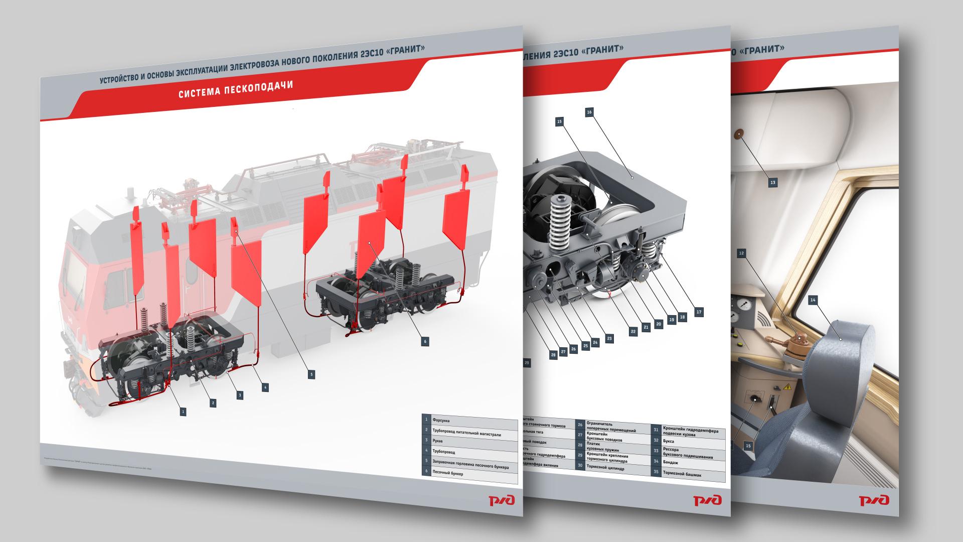 granit16 03 Электронный учебный комплекс «Устройство и основы эксплуатации электровозов нового поколения 2ЭС10 «Гранит»