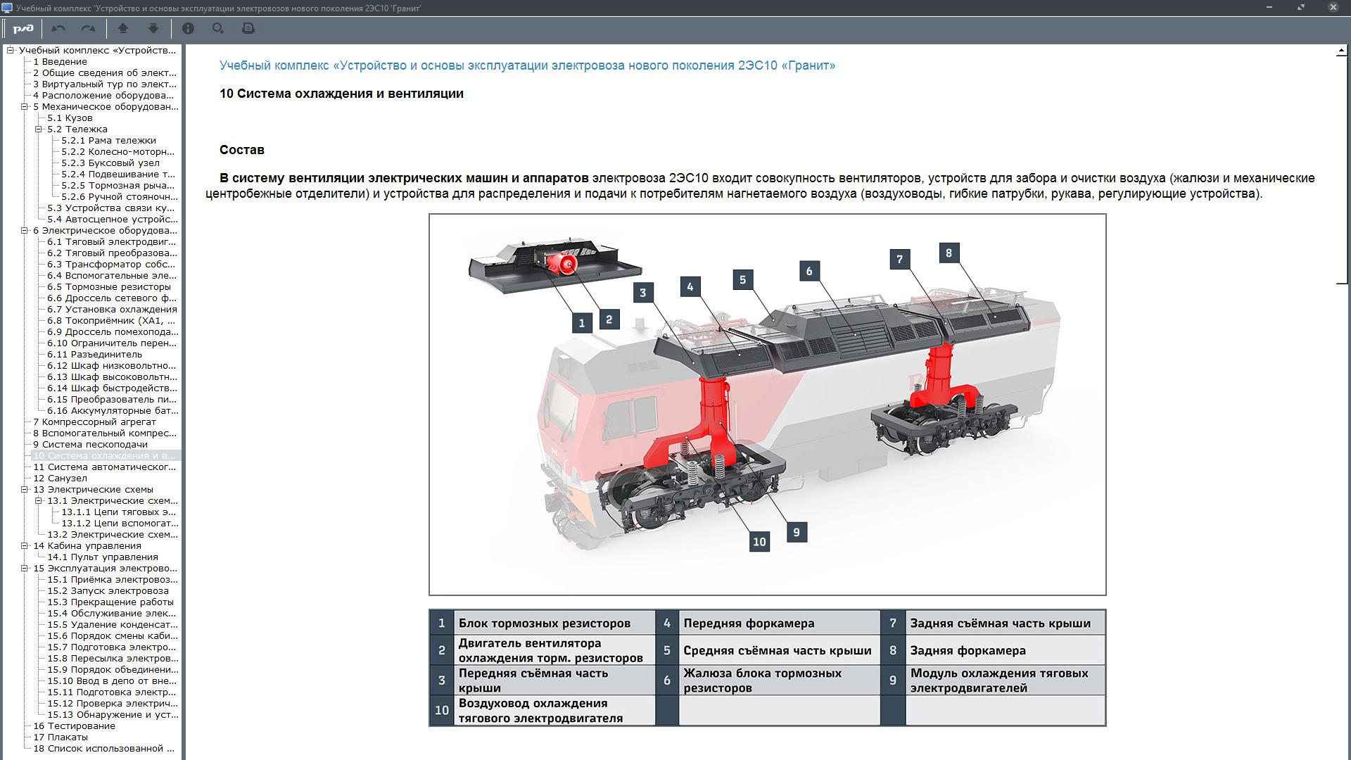 granit16 04 Электронный учебный комплекс «Устройство и основы эксплуатации электровозов нового поколения 2ЭС10 «Гранит»