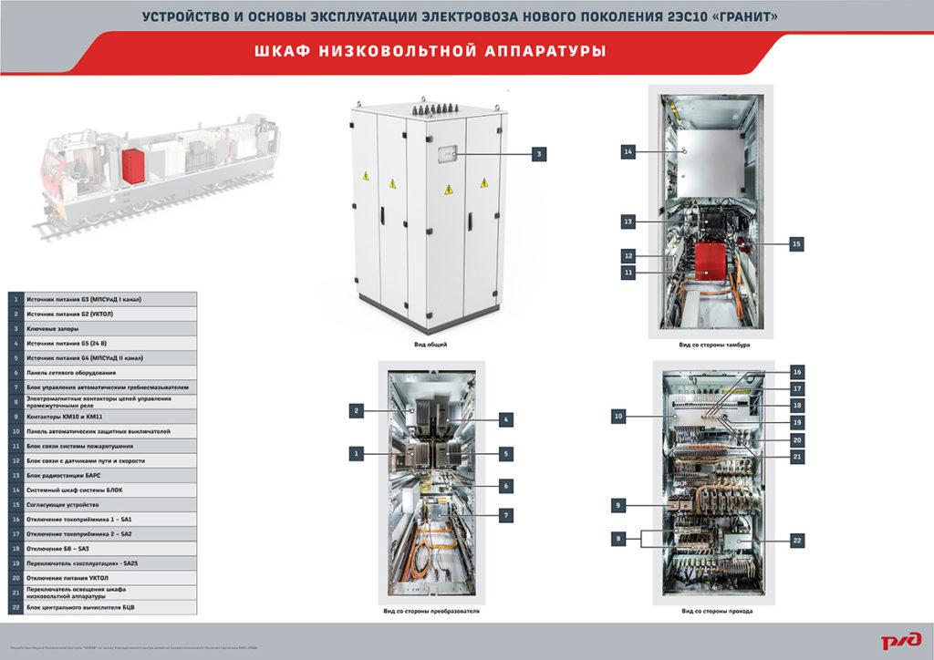 granit16 21 1024x724 Электронный учебный комплекс «Устройство и основы эксплуатации электровозов нового поколения 2ЭС10 «Гранит»