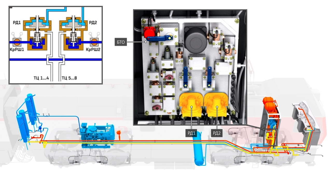 sinara brake 06 Электронный учебный комплекс «Устройство и эксплуатация тормозного оборудования электровозов нового поколения 2ЭС6 «Синара»