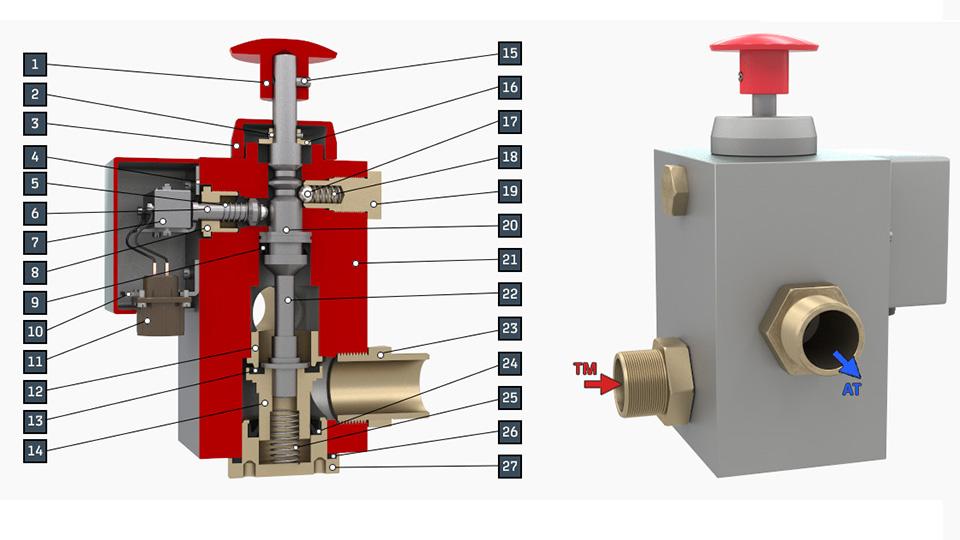 sinara brake 08 Электронный учебный комплекс «Устройство и эксплуатация тормозного оборудования электровозов нового поколения 2ЭС6 «Синара»