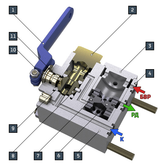 sinara brake 09 Электронный учебный комплекс «Устройство и эксплуатация тормозного оборудования электровозов нового поколения 2ЭС6 «Синара»