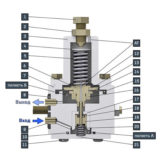 sinara brake 10 Электронный учебный комплекс «Устройство и эксплуатация тормозного оборудования электровозов нового поколения 2ЭС6 «Синара»