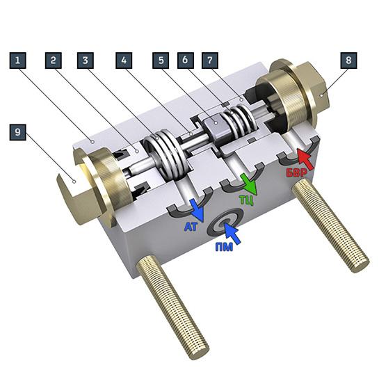sinara brake 12 Электронный учебный комплекс «Устройство и эксплуатация тормозного оборудования электровозов нового поколения 2ЭС6 «Синара»