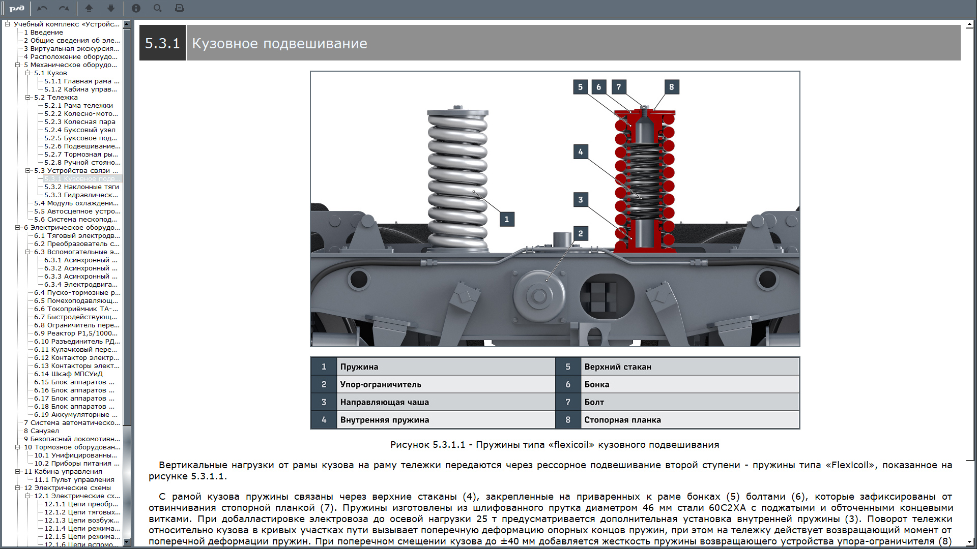 2es6 manual 04 Электронный учебный комплекс «Устройство и техническое обслуживание электровоза 2ЭС6 «Синара»