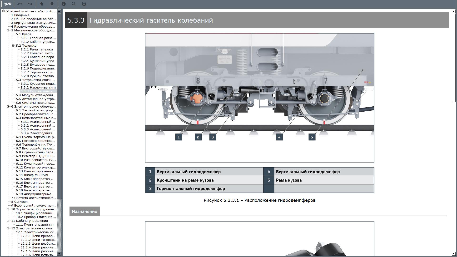 2es6 manual 05 Электронный учебный комплекс «Устройство и техническое обслуживание электровоза 2ЭС6 «Синара»