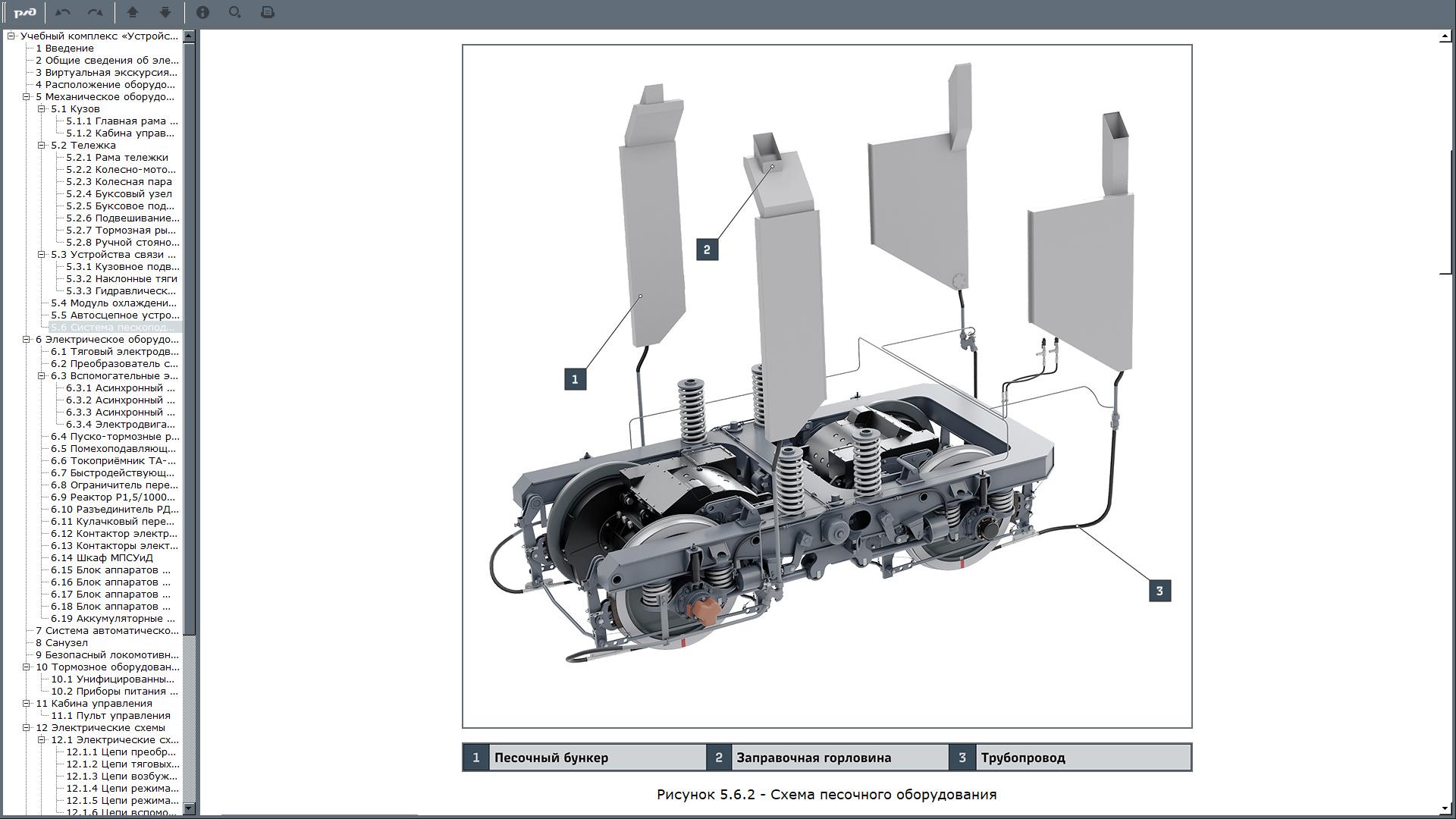 2es6 manual 07 Электронный учебный комплекс «Устройство и техническое обслуживание электровоза 2ЭС6 «Синара»