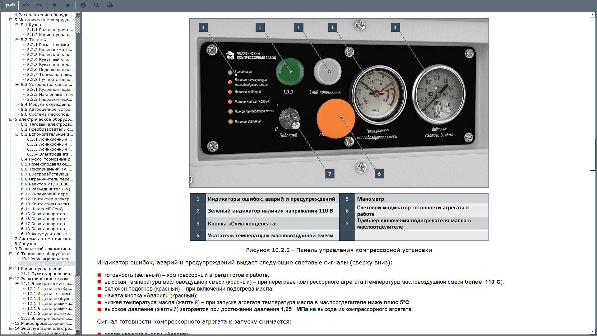 2es6 manual 09 Электронный учебный комплекс «Устройство и техническое обслуживание электровоза 2ЭС6 «Синара»
