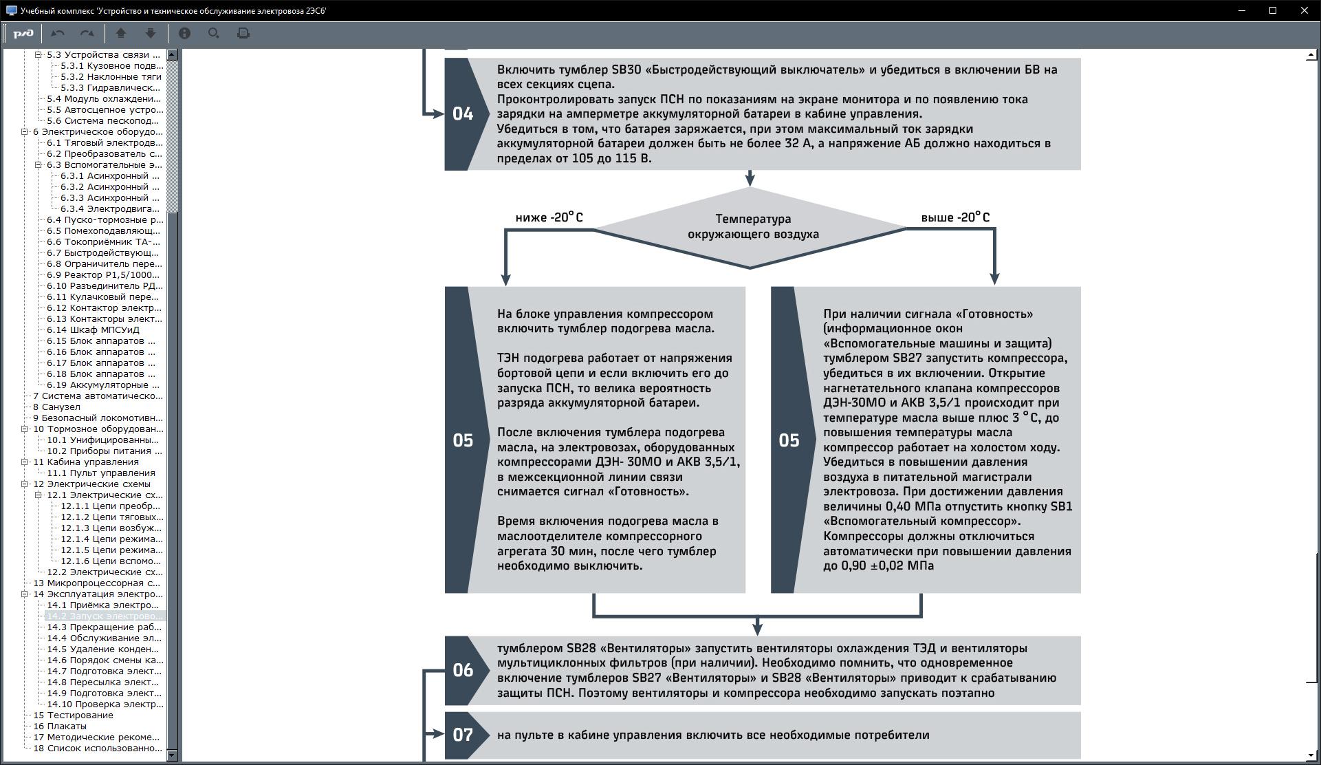 2es6 manual 13 Электронный учебный комплекс «Устройство и техническое обслуживание электровоза 2ЭС6 «Синара»
