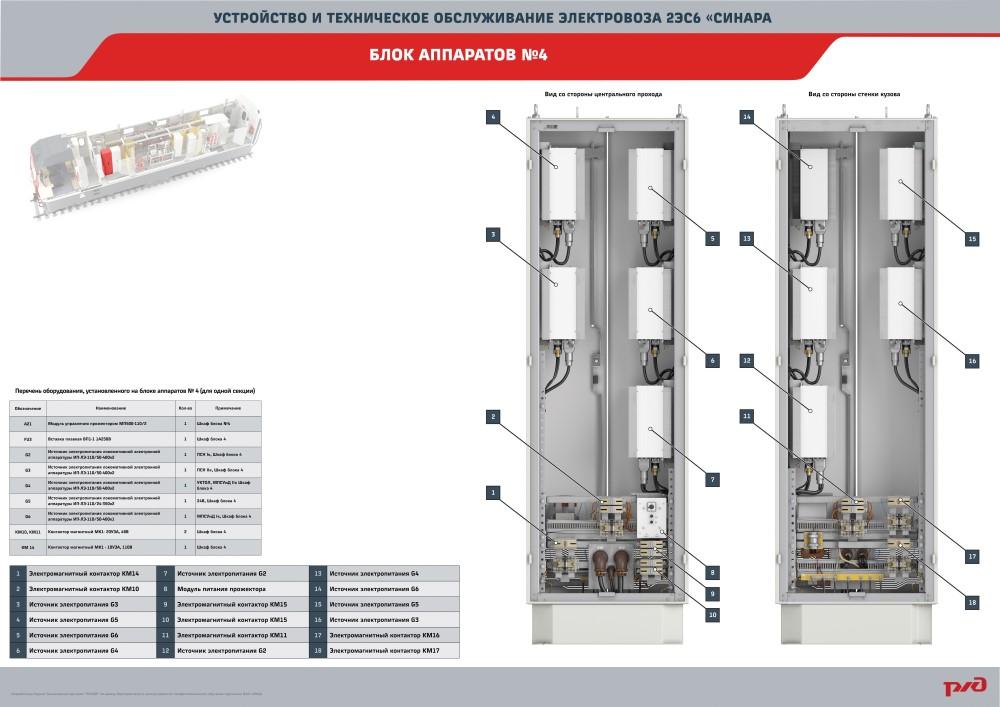2es6 manual plakat 02 Электронный учебный комплекс «Устройство и техническое обслуживание электровоза 2ЭС6 «Синара»