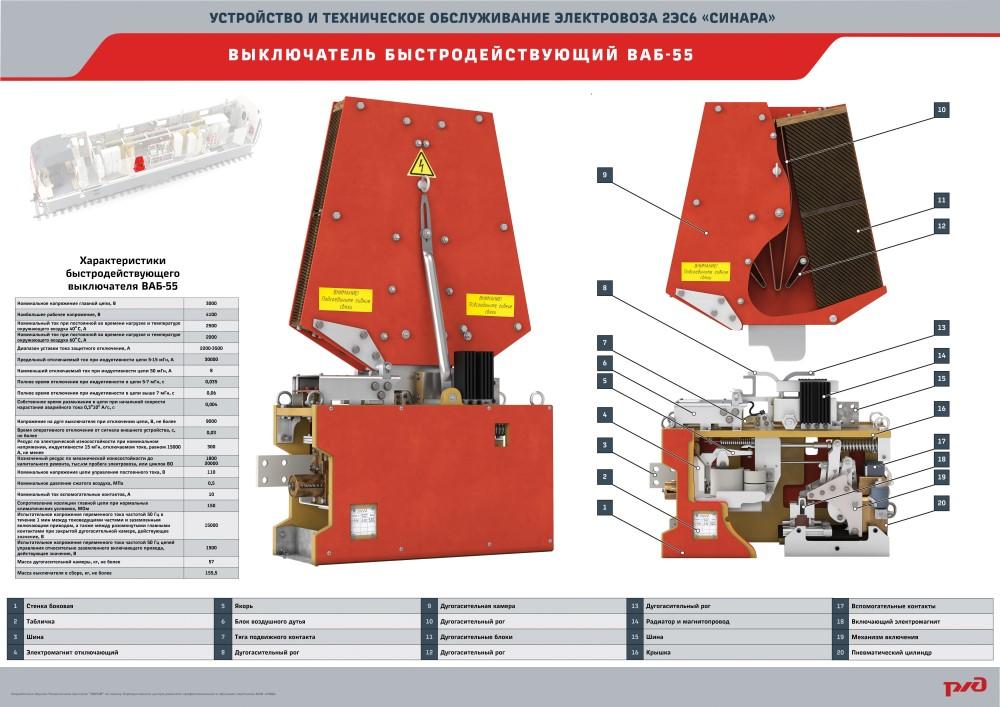 2es6 manual plakat 05 Электронный учебный комплекс «Устройство и техническое обслуживание электровоза 2ЭС6 «Синара»