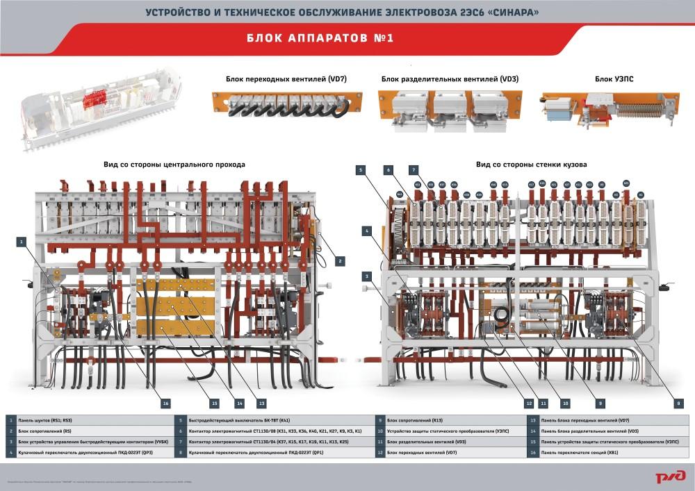 2es6 manual plakat 06 Электронный учебный комплекс «Устройство и техническое обслуживание электровоза 2ЭС6 «Синара»