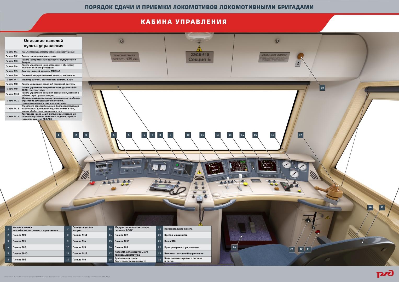 priemka plakat 01 Электронный учебный комплекс «Порядок сдачи и приёмки локомотивов локомотивными бригадами»