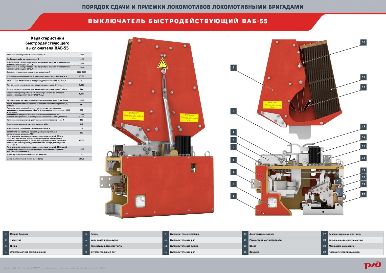 priemka plakat 05 Электронный учебный комплекс «Порядок сдачи и приёмки локомотивов локомотивными бригадами»