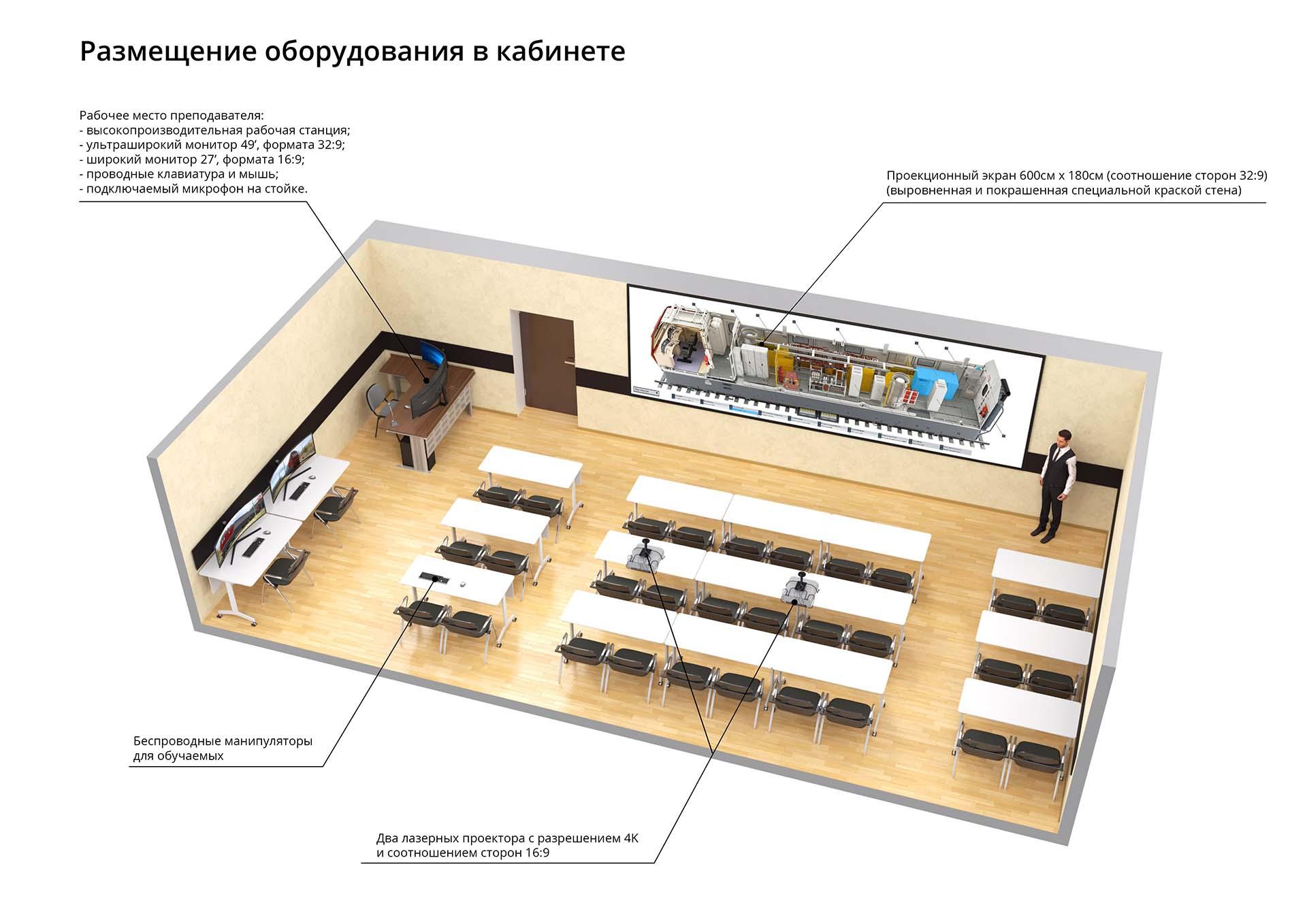 кабинет 1  Учебные кабинеты
