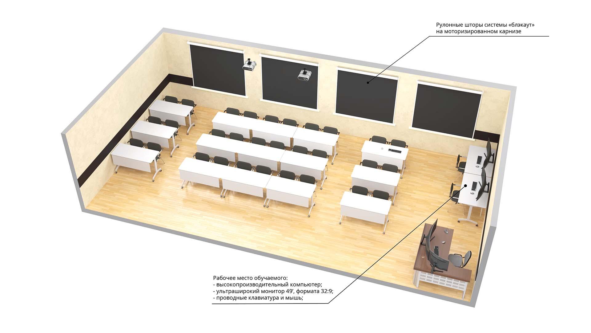 кабинет 2  Учебные кабинеты