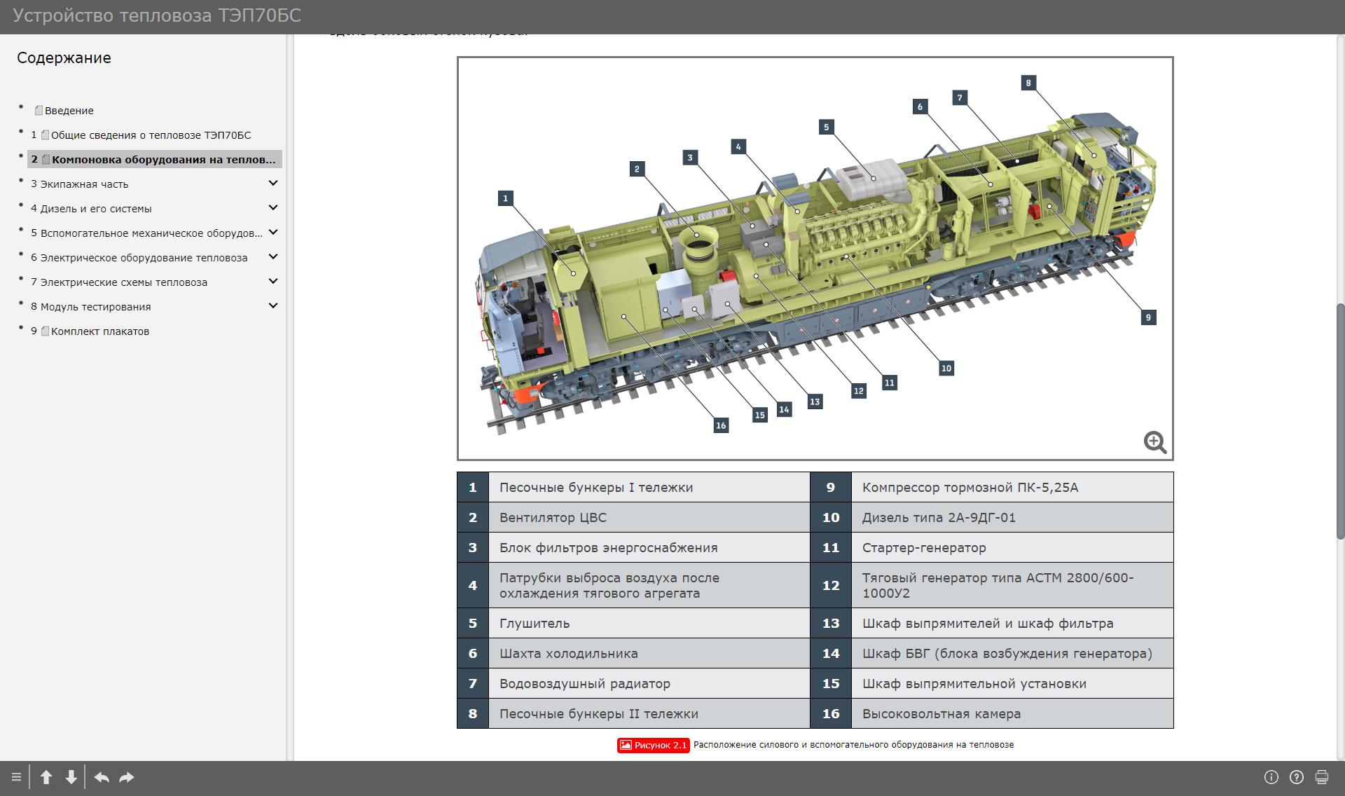 tep70bs 001 Электронный учебный комплекс «Устройство тепловоза ТЭП70БС»