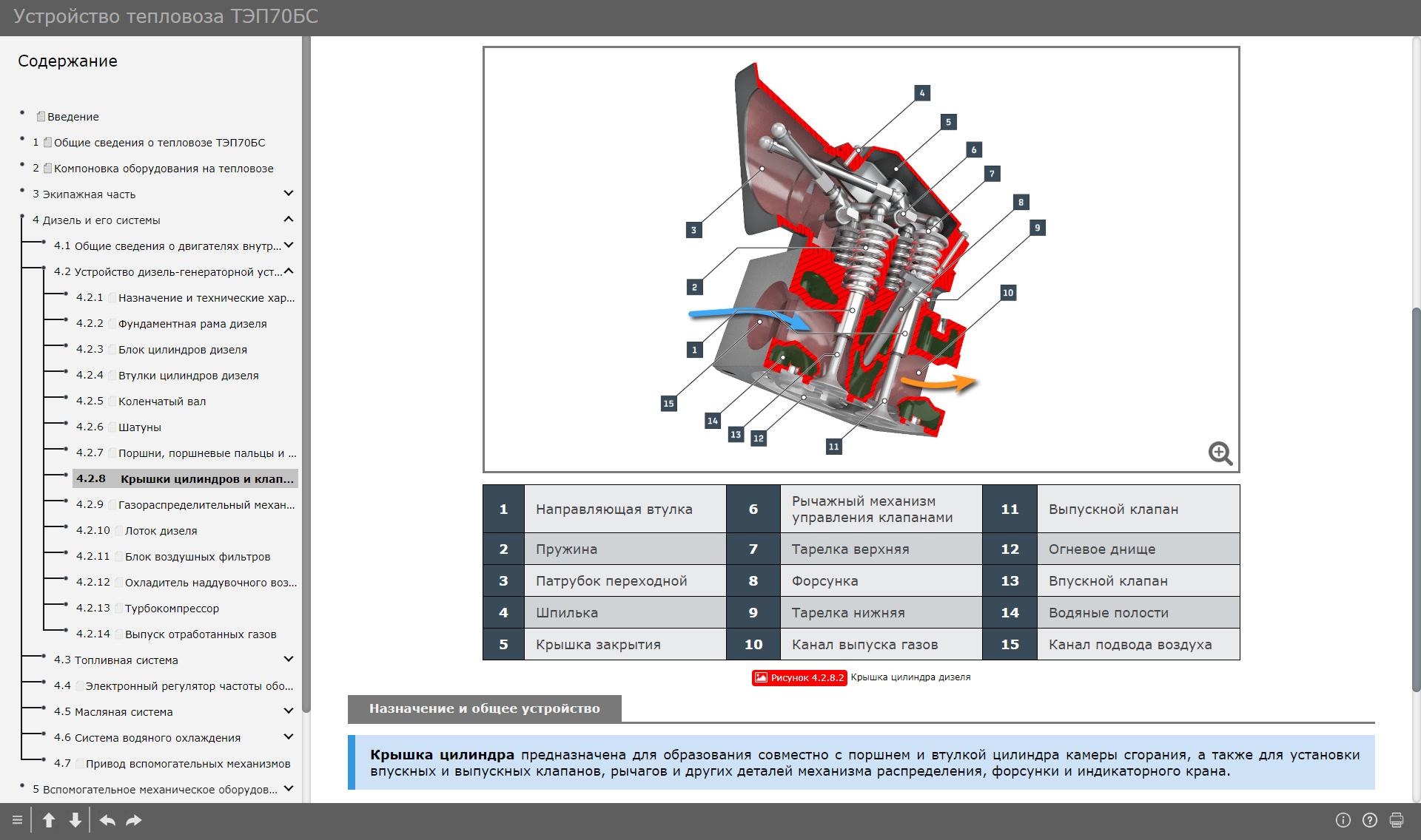 tep70bs 007 Электронный учебный комплекс «Устройство тепловоза ТЭП70БС»