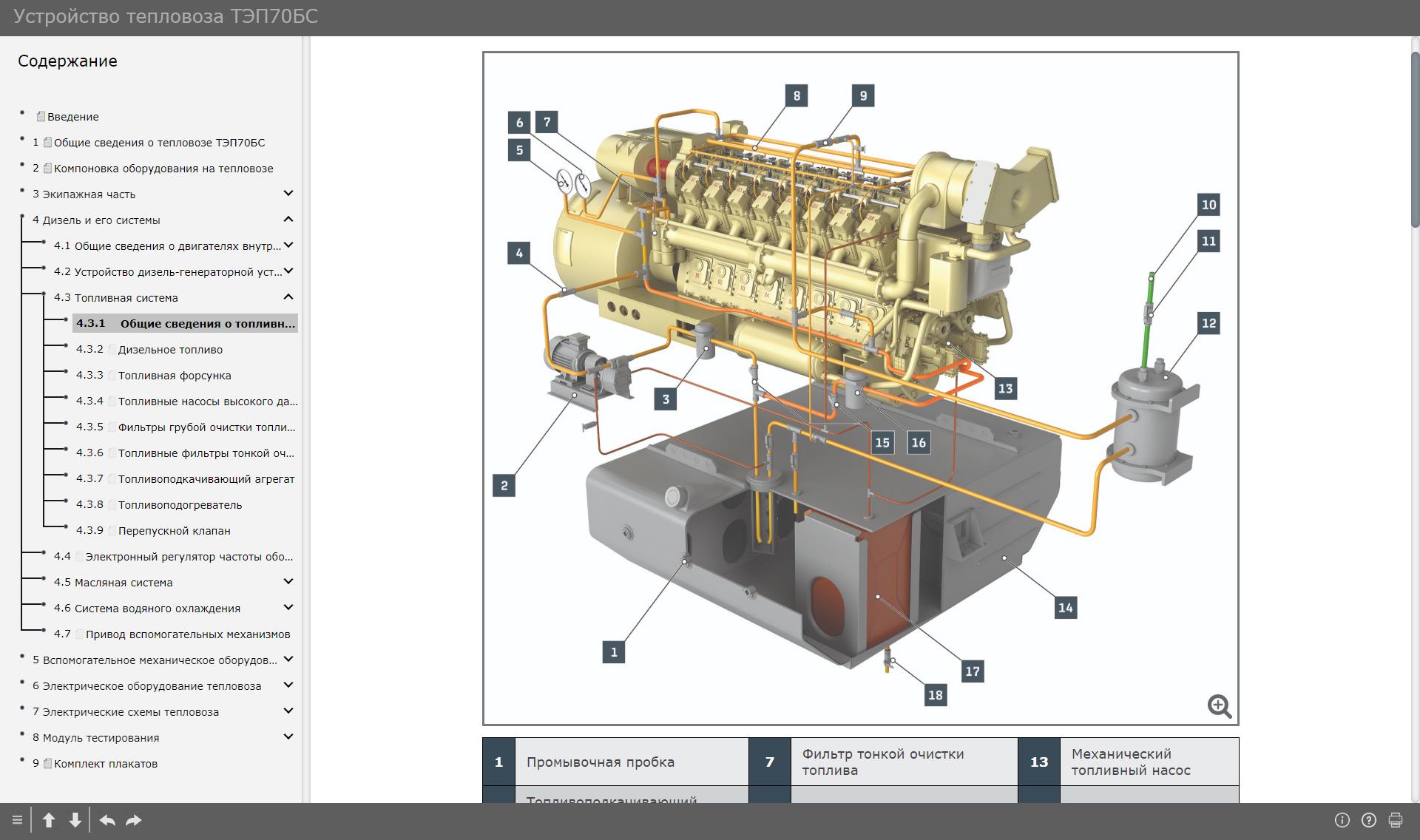 tep70bs 009 Электронный учебный комплекс «Устройство тепловоза ТЭП70БС»