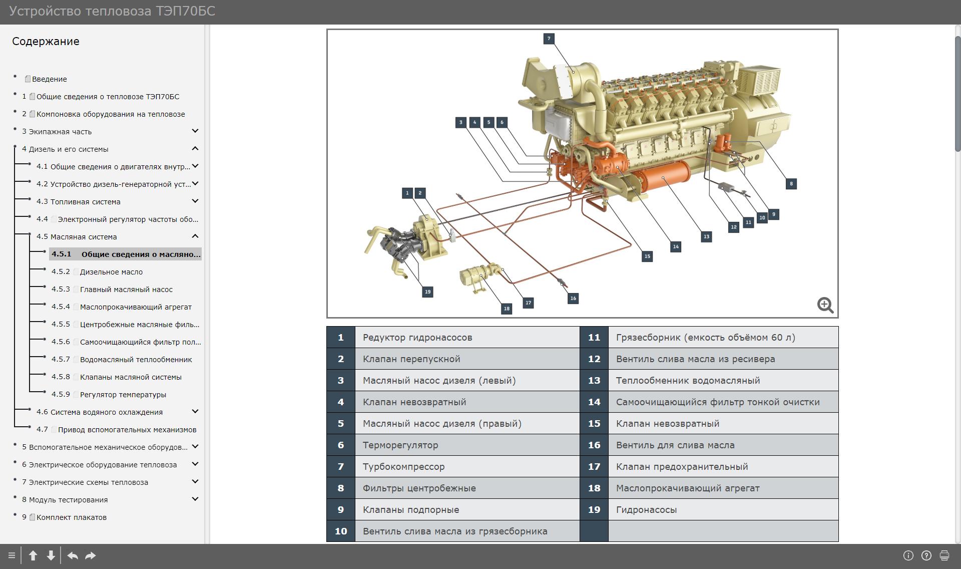 tep70bs 010 Электронный учебный комплекс «Устройство тепловоза ТЭП70БС»