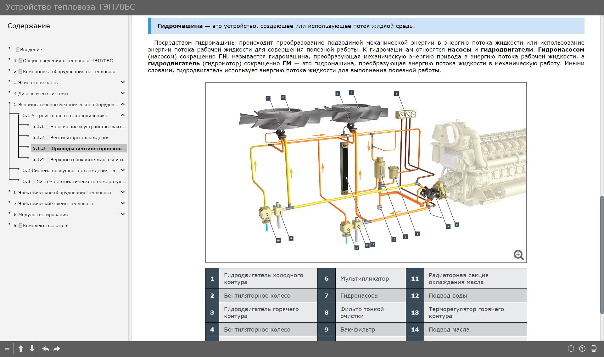tep70bs 012 Электронный учебный комплекс «Устройство тепловоза ТЭП70БС»