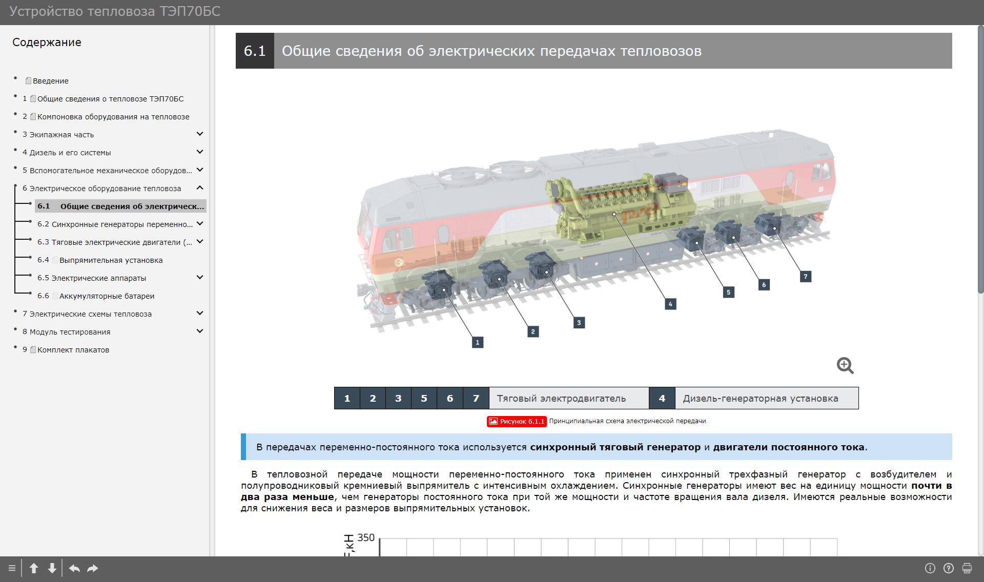 tep70bs 013 Электронный учебный комплекс «Устройство тепловоза ТЭП70БС»
