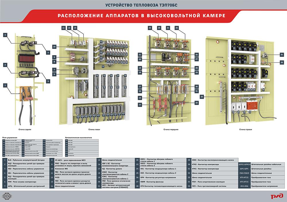 tep70bs 29 Электронный учебный комплекс «Устройство тепловоза ТЭП70БС»