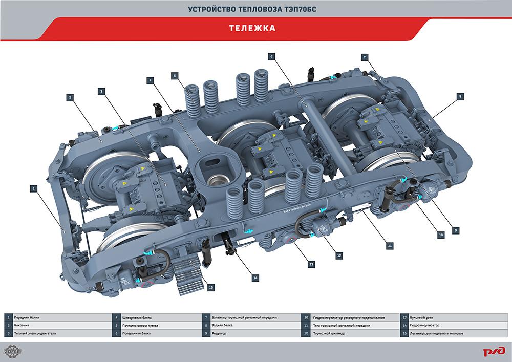 tep70bs 30 Электронный учебный комплекс «Устройство тепловоза ТЭП70БС»