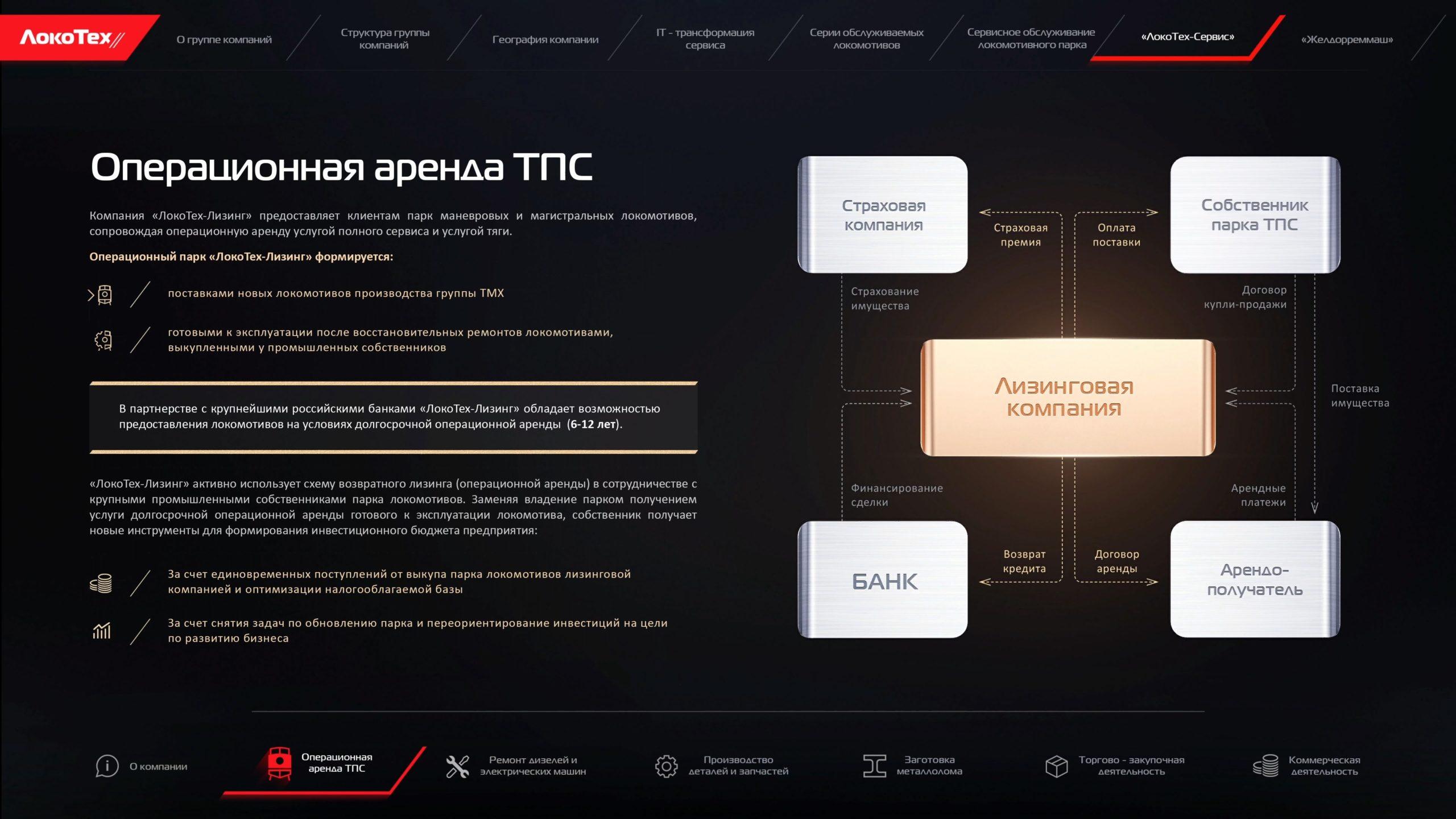 locotech 06 scaled Интерактивная презентация для группы компаний «Локотех»