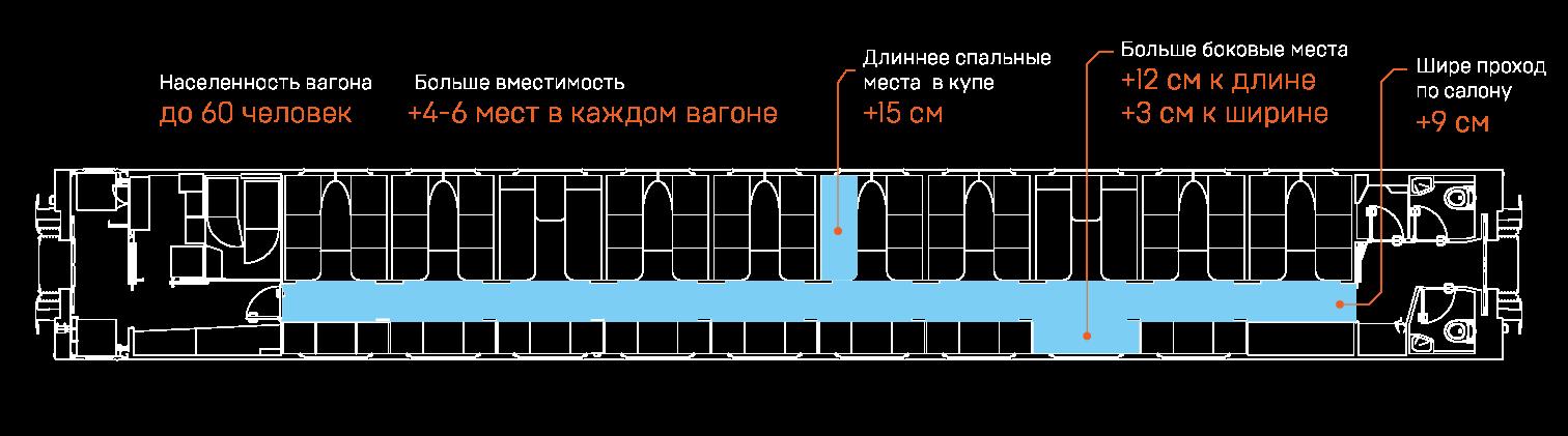 press01a Виртуальная экскурсия по модульному вагону в габарите Т