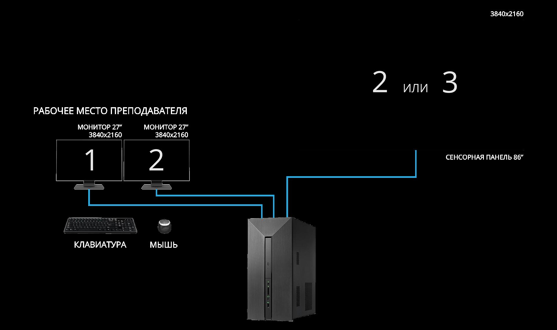 apk1 03 Аппаратно программные комплексы