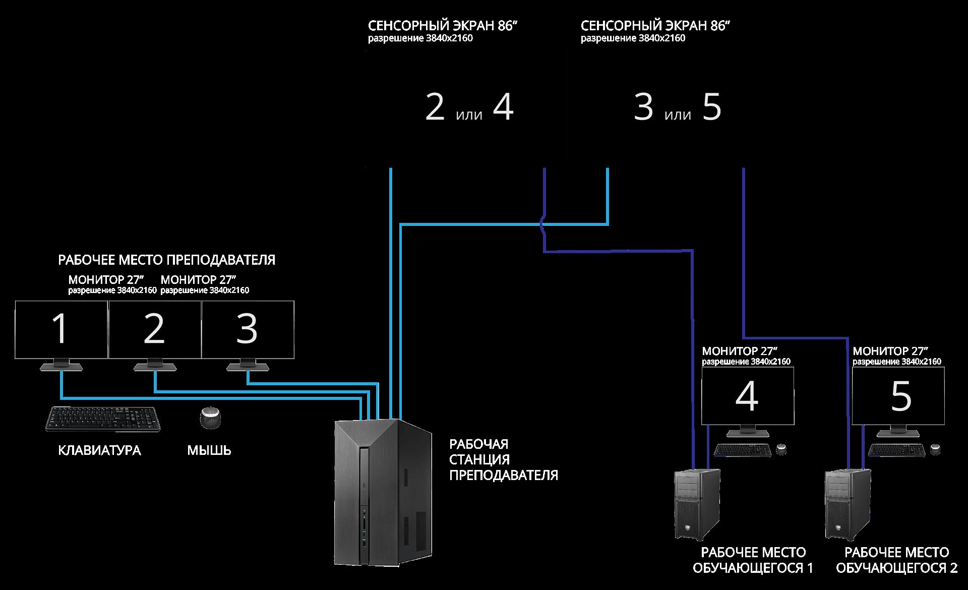 apk3 03 Аппаратно программные комплексы