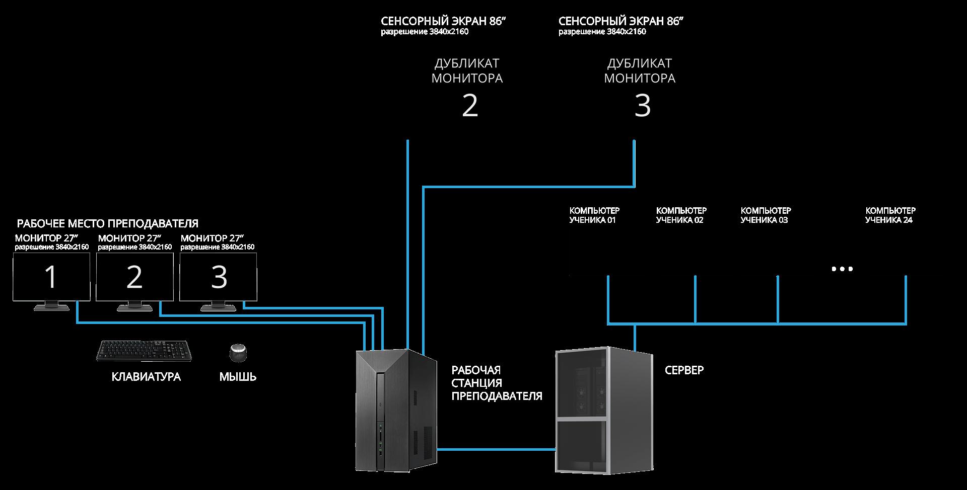 apk4 03 Аппаратно программные комплексы
