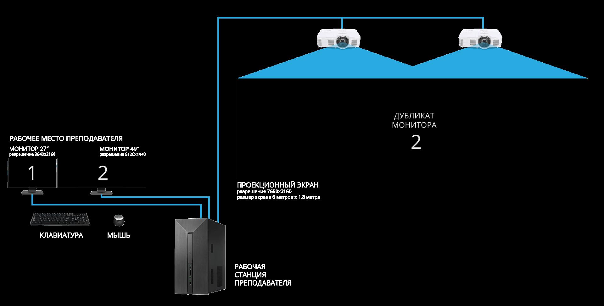 apk4 2021 03 Аппаратно программные комплексы